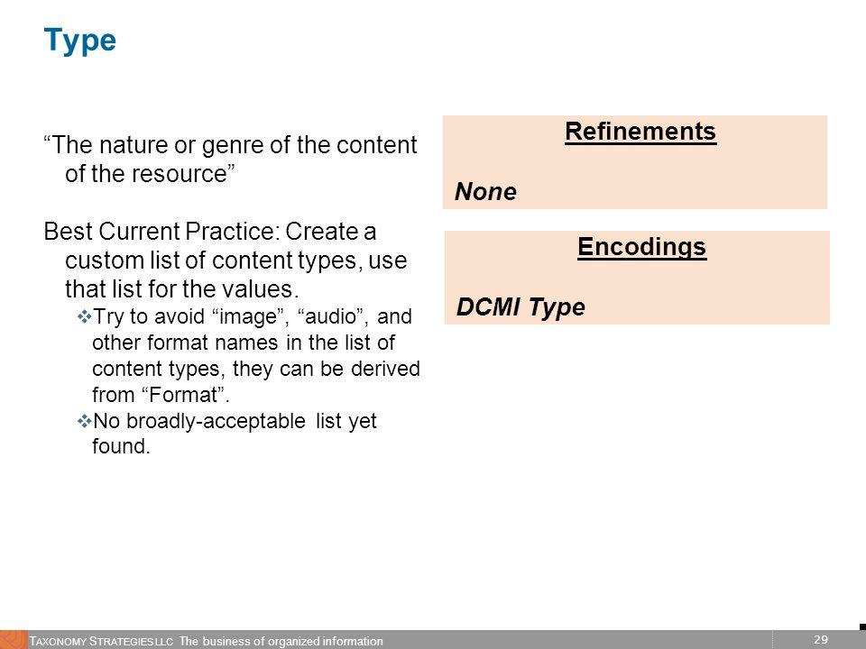 Type Refinements None Encodings DCMI Type