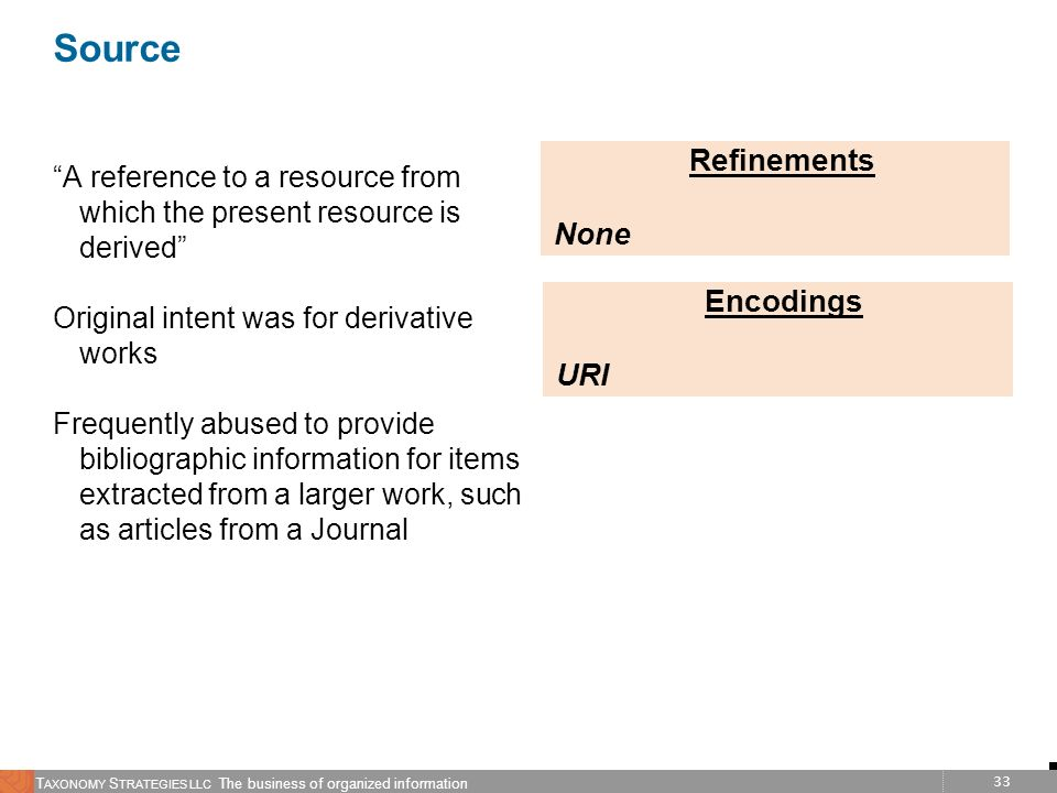 Source Refinements None Encodings URI