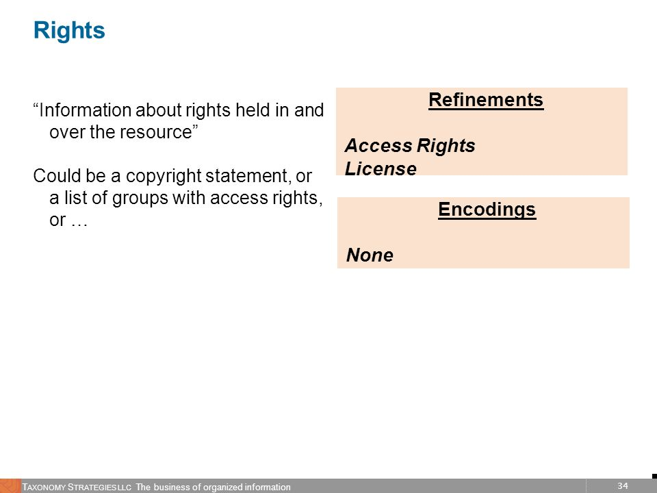 Rights Refinements Access Rights License Encodings None