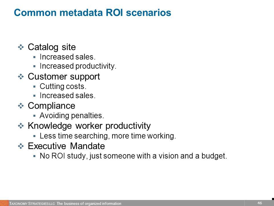 Common metadata ROI scenarios