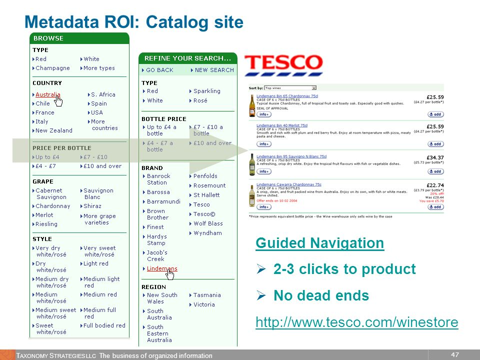 Metadata ROI: Catalog site