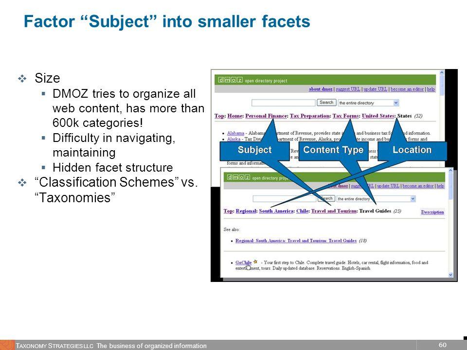 Factor Subject into smaller facets