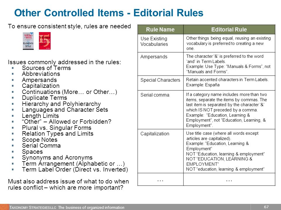 Other Controlled Items - Editorial Rules