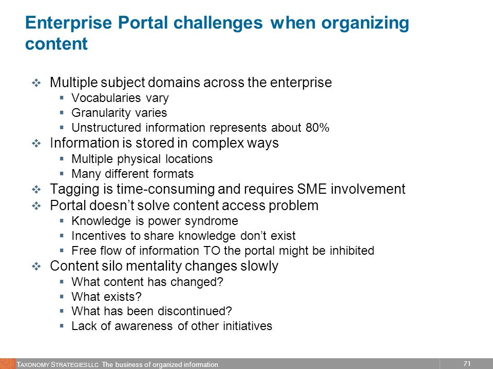 Enterprise Portal challenges when organizing content