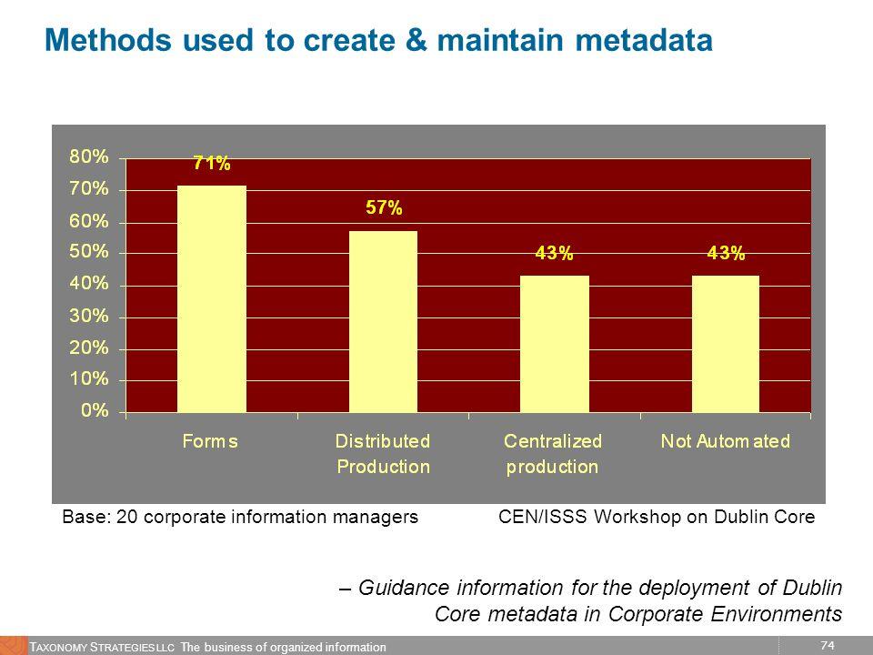 Methods used to create & maintain metadata