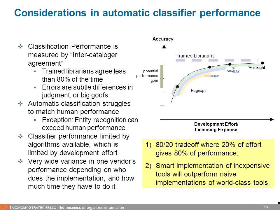 Considerations in automatic classifier performance