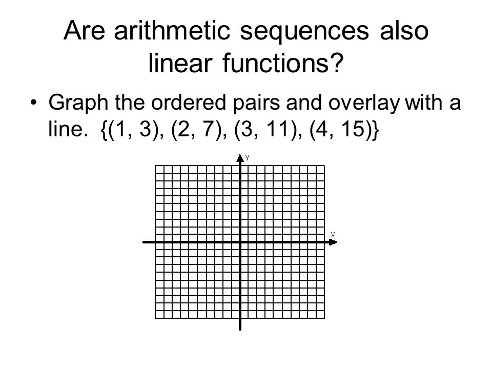 Are arithmetic sequences also linear functions