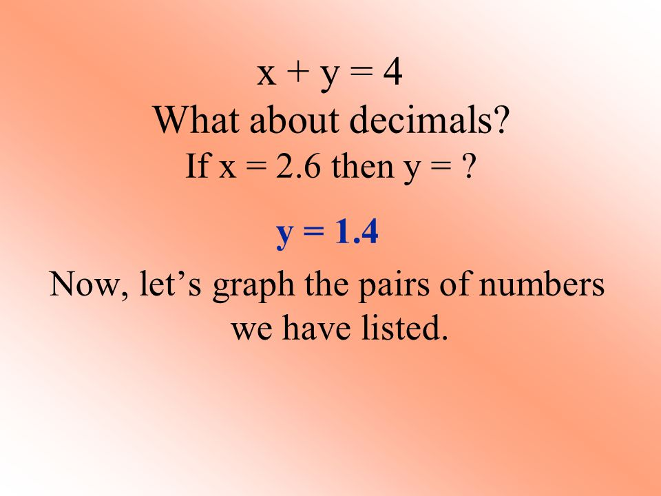 x + y = 4 What about decimals If x = 2.6 then y =