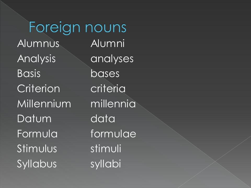 Foreign nouns