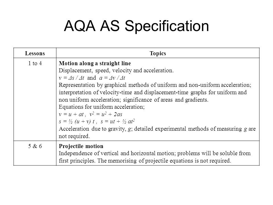 AQA AS Specification Lessons Topics 1 to 4