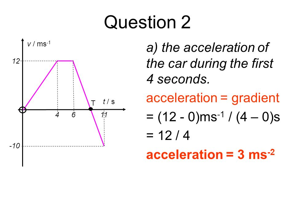 Question 2 a) the acceleration of the car during the first 4 seconds.