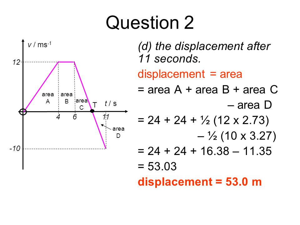 Question 2 (d) the displacement after 11 seconds. displacement = area