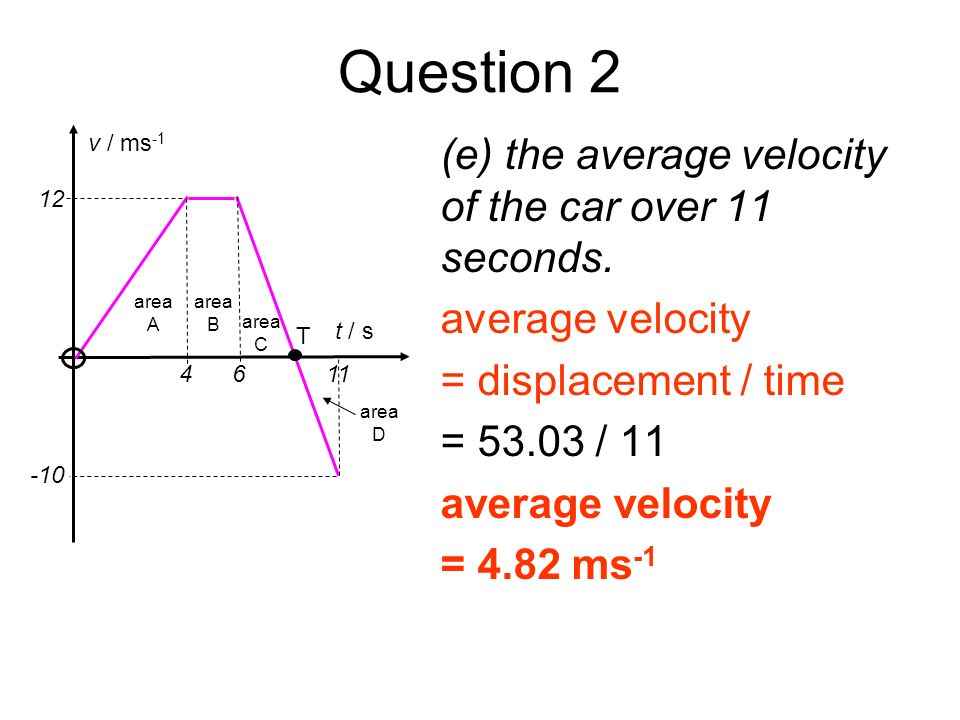 Question 2 (e) the average velocity of the car over 11 seconds.