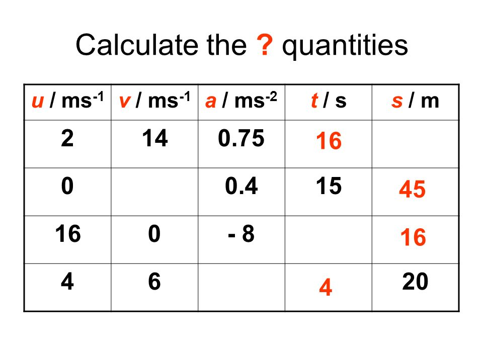 Calculate the quantities