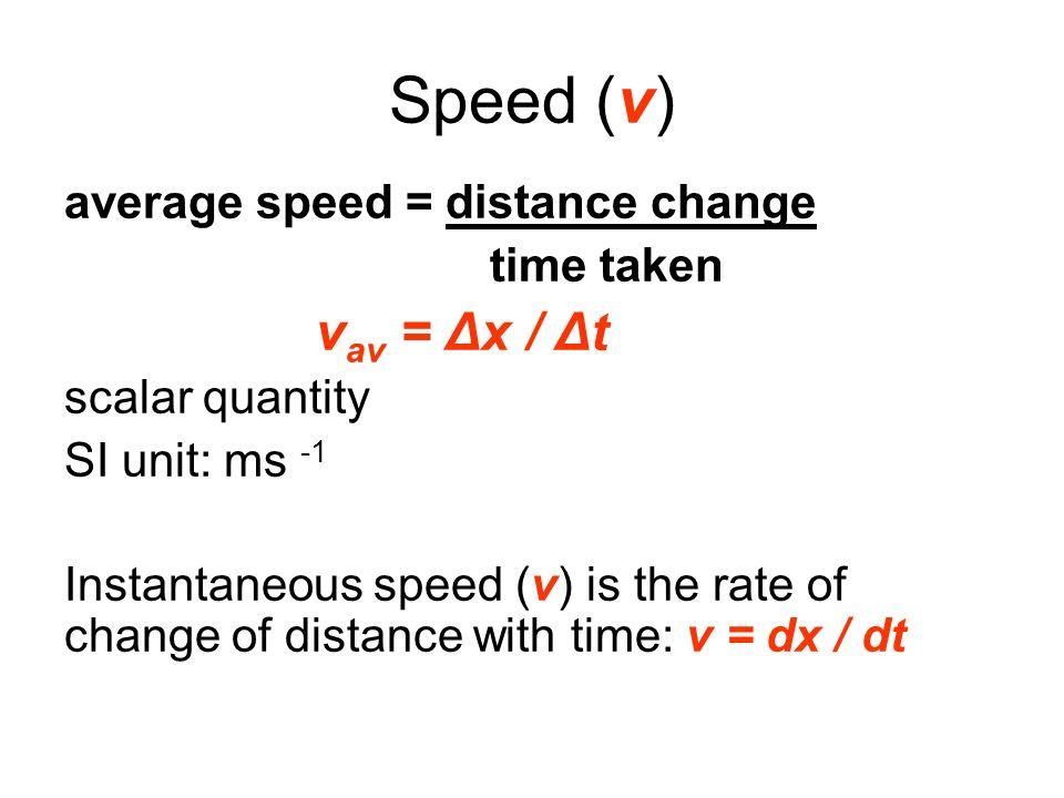 Speed (v) average speed = distance change time taken vav = Δx / Δt