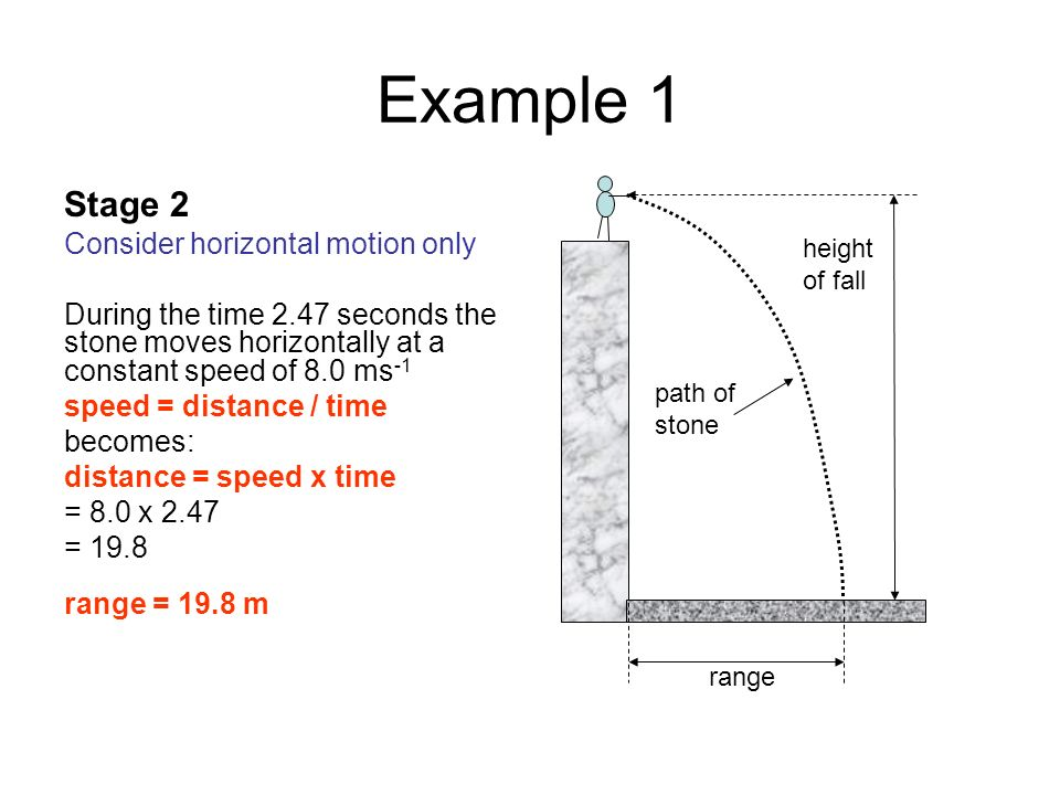 Example 1 Stage 2 Consider horizontal motion only