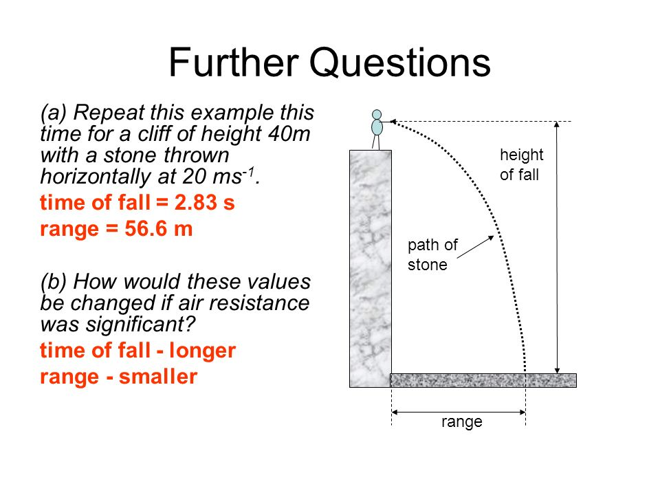 Further Questions (a) Repeat this example this time for a cliff of height 40m with a stone thrown horizontally at 20 ms-1.