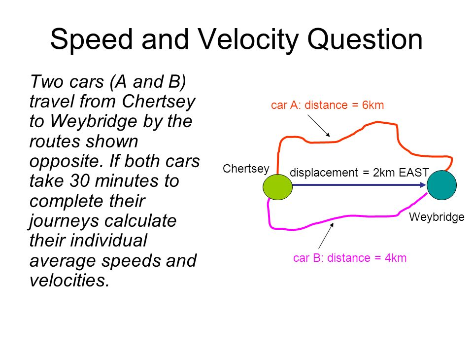 Speed and Velocity Question