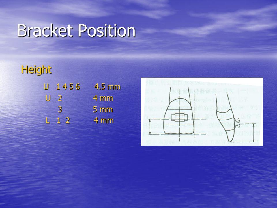 Bracket Position Height. U 1 4 5 6 4.5 mm.