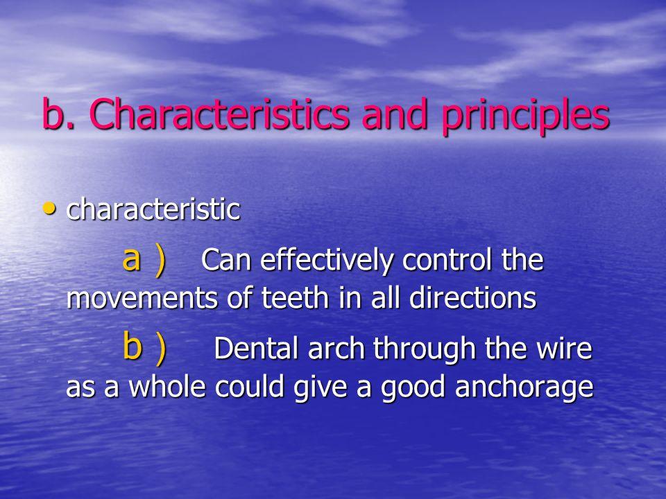 b. Characteristics and principles