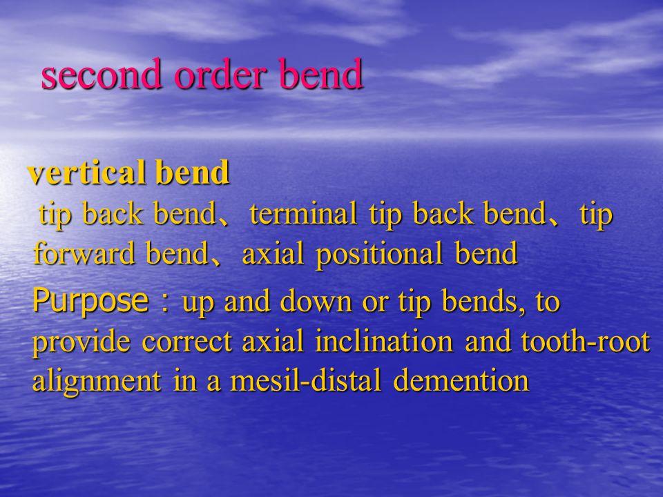 second order bend vertical bend tip back bend、terminal tip back bend、tip forward bend、axial positional bend.