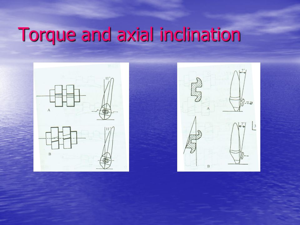 Torque and axial inclination