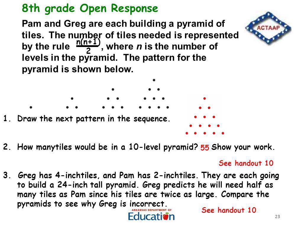 8th grade Open Response