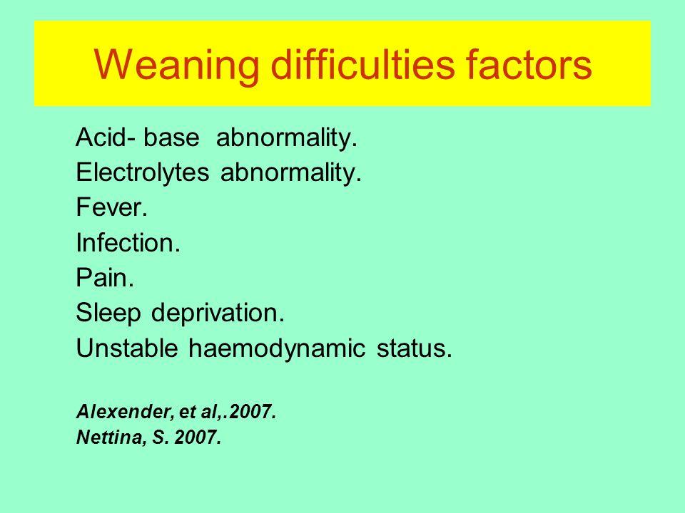 Weaning difficulties factors