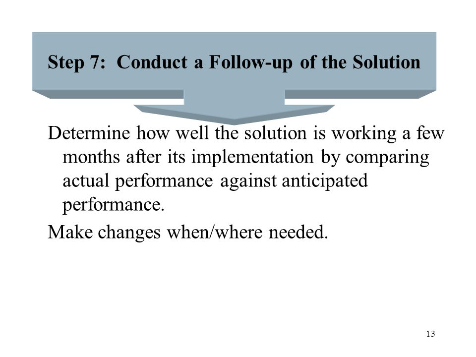 Step 7: Conduct a Follow-up of the Solution