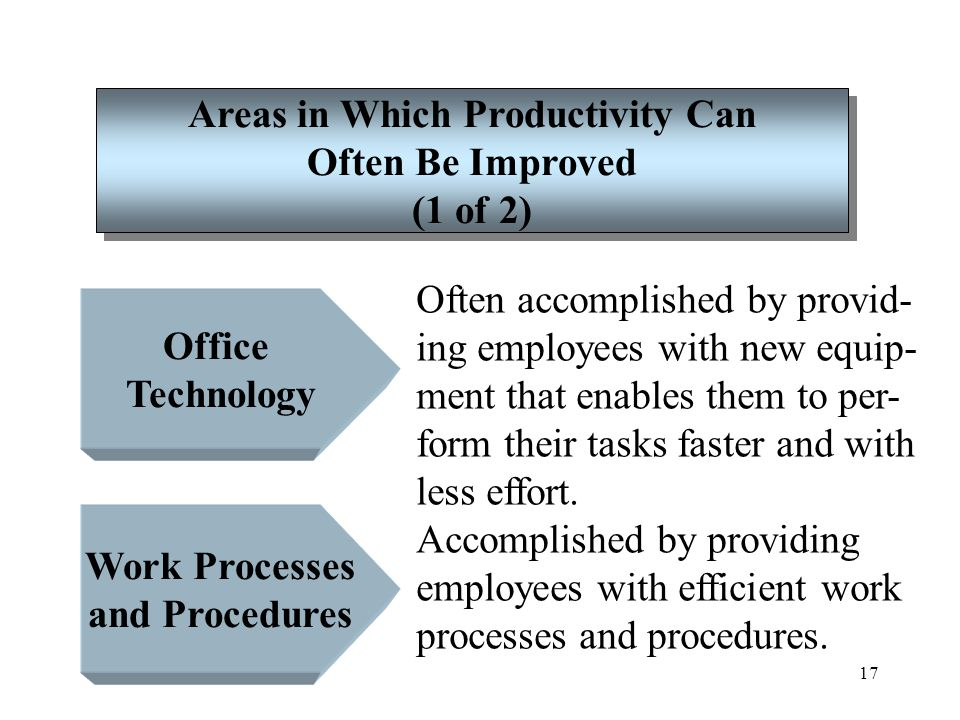 Areas in Which Productivity Can