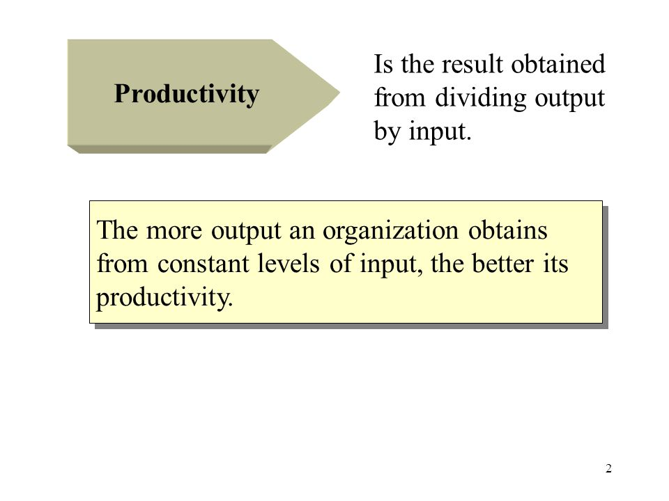 Productivity Is the result obtained. from dividing output. by input. The more output an organization obtains.