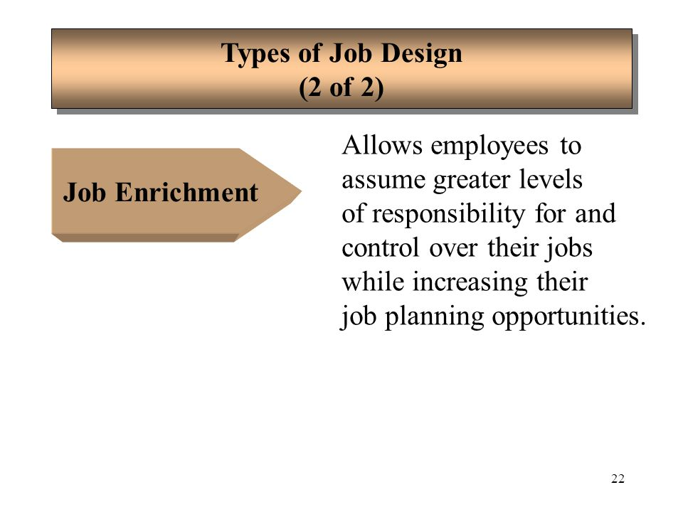 Types of Job Design (2 of 2) Allows employees to. assume greater levels. of responsibility for and.