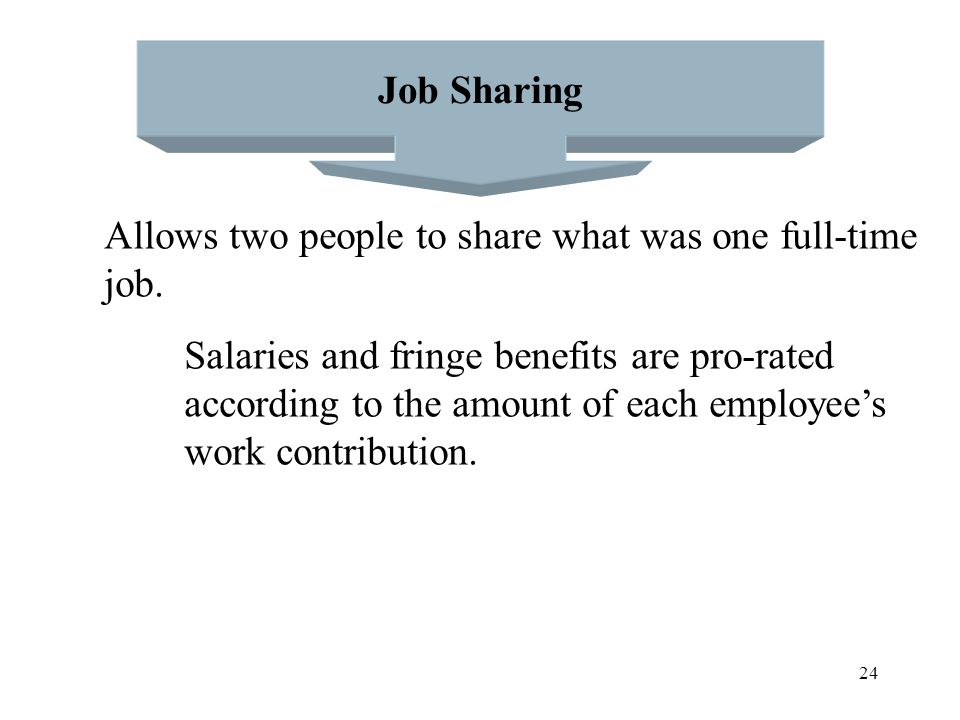 Job Sharing Allows two people to share what was one full-time. job. Salaries and fringe benefits are pro-rated.