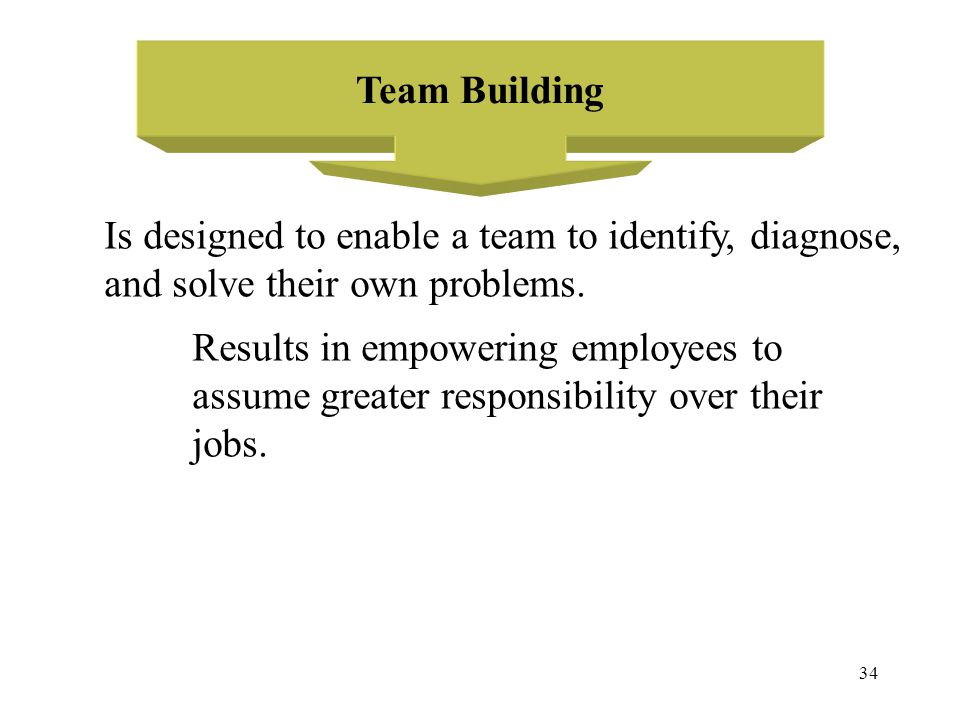 Team Building Is designed to enable a team to identify, diagnose, and solve their own problems. Results in empowering employees to.