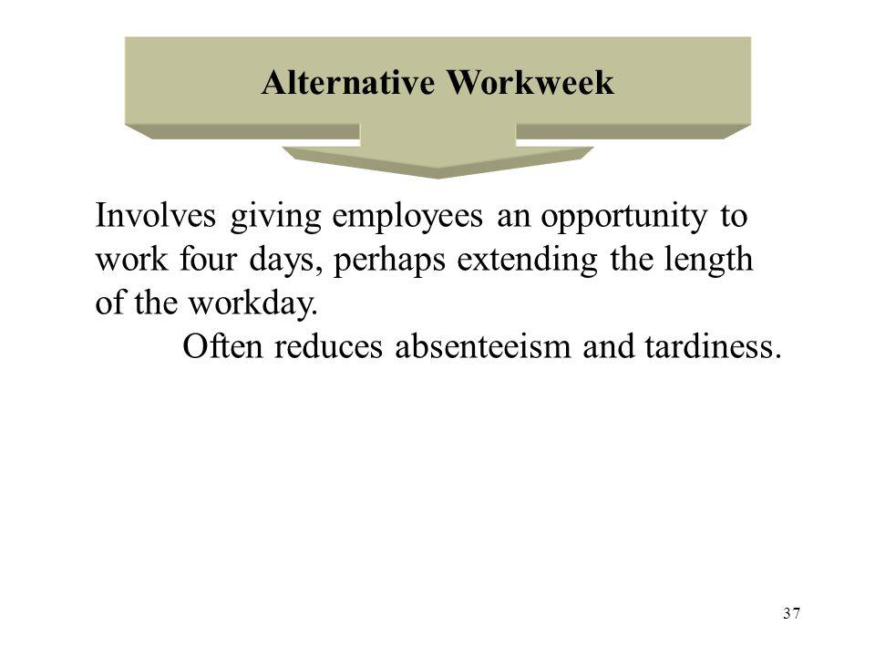 Alternative Workweek Involves giving employees an opportunity to. work four days, perhaps extending the length.