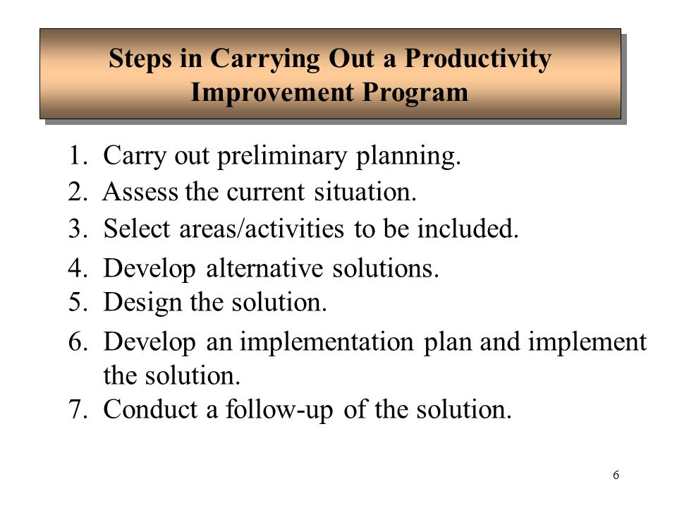 Steps in Carrying Out a Productivity