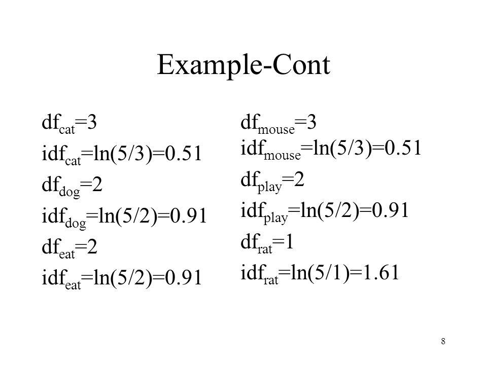 Example-Cont dfcat=3 idfcat=ln(5/3)=0.51 dfdog=2 idfdog=ln(5/2)=0.91
