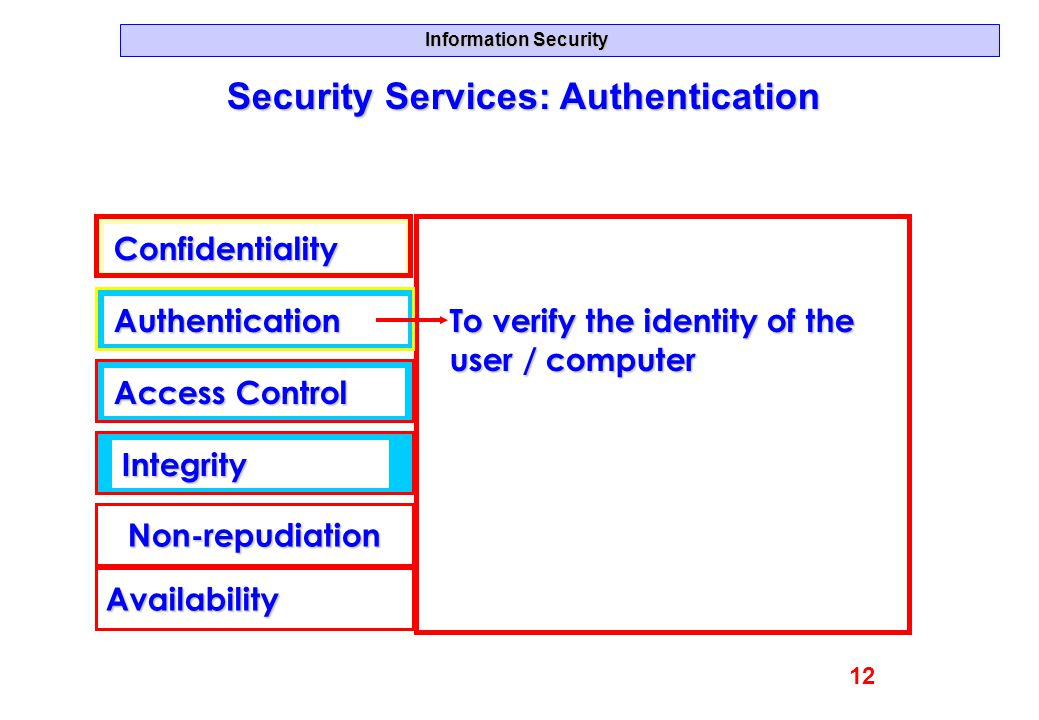 Security Services: Authentication