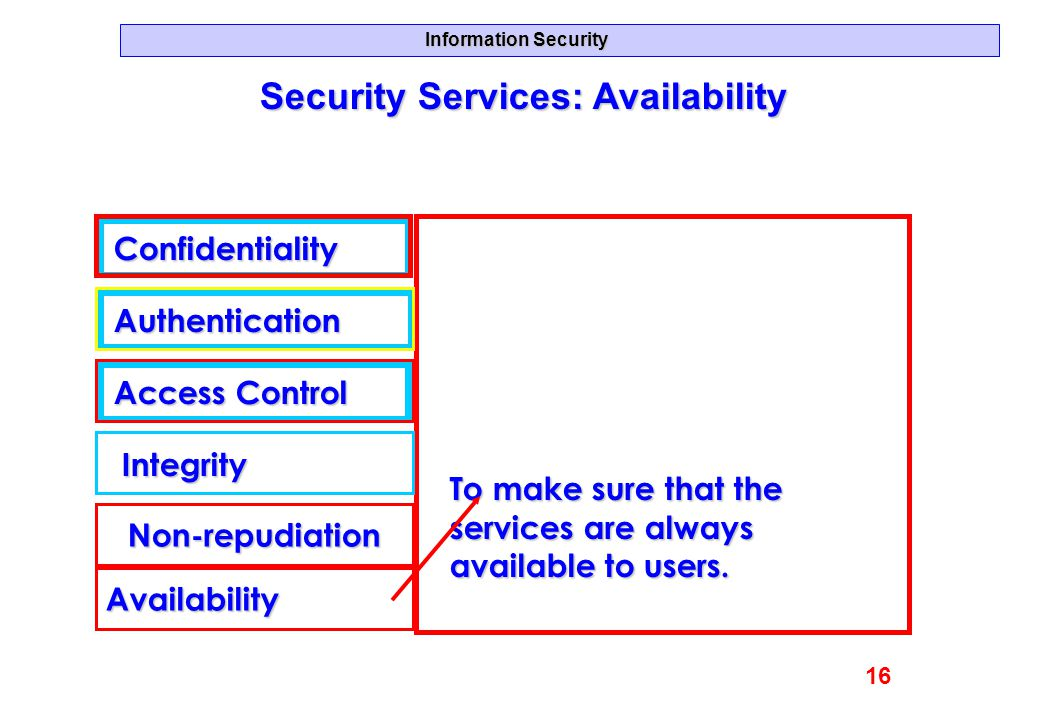 Security Services: Availability