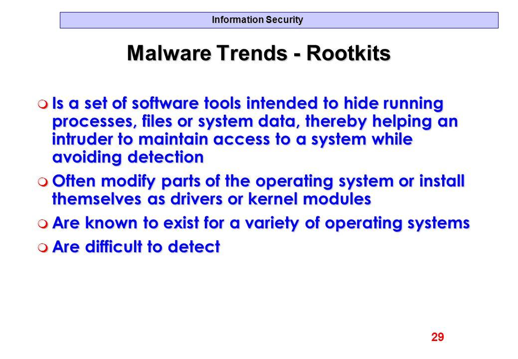 Malware Trends - Rootkits