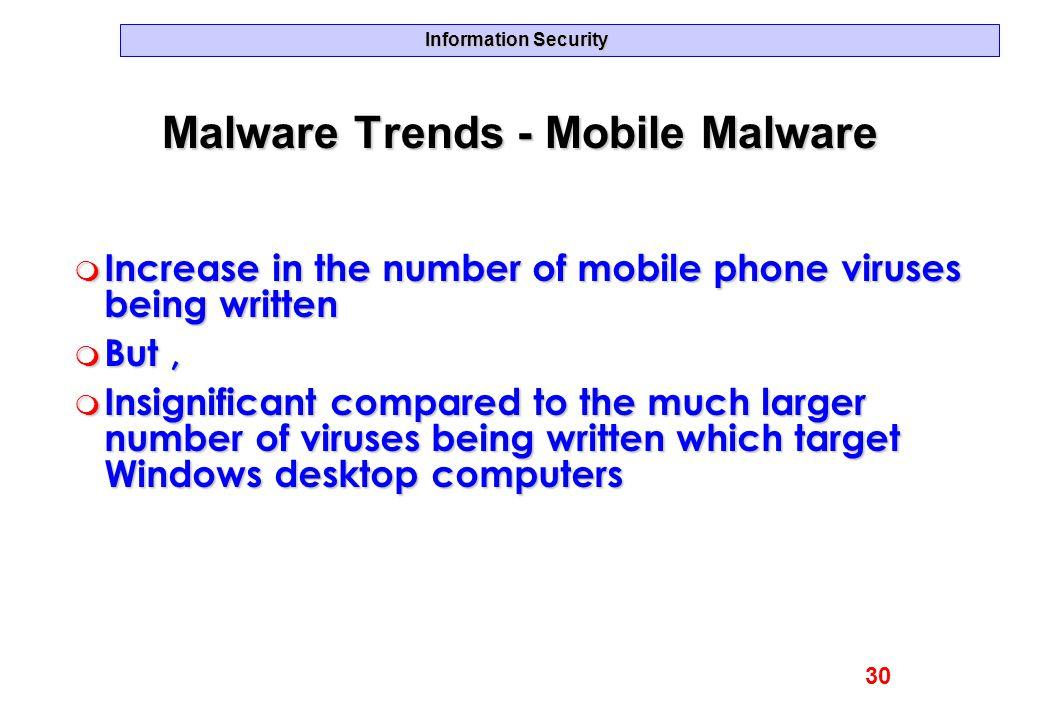 Malware Trends - Mobile Malware