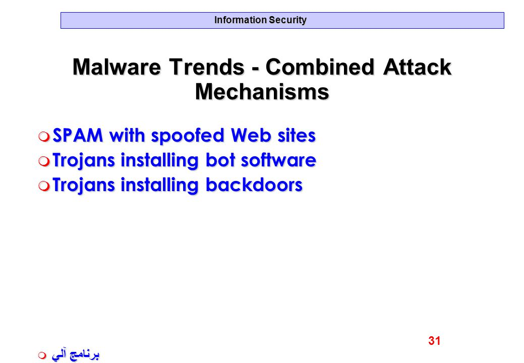 Malware Trends - Combined Attack Mechanisms