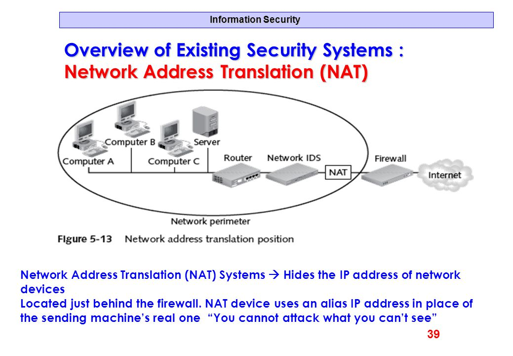 Overview of Existing Security Systems : Network Address Translation (NAT)