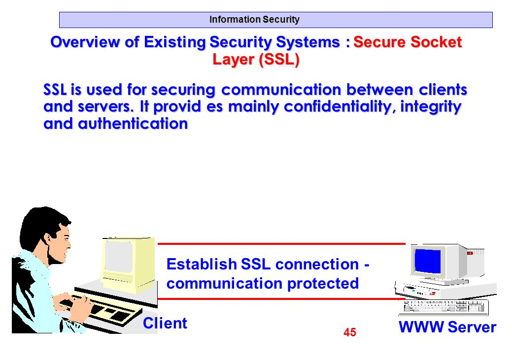 Overview of Existing Security Systems : Secure Socket Layer (SSL)