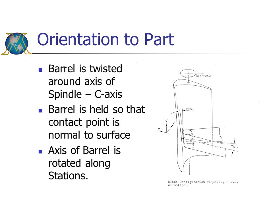 Orientation to Part Barrel is twisted around axis of Spindle – C-axis