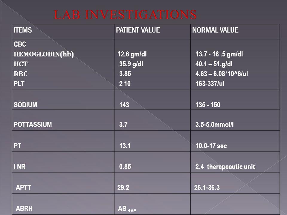 LAB INVESTIGATIONS ITEMS PATIENT VALUE NORMAL VALUE CBC HEMOGLOBIN(hb)