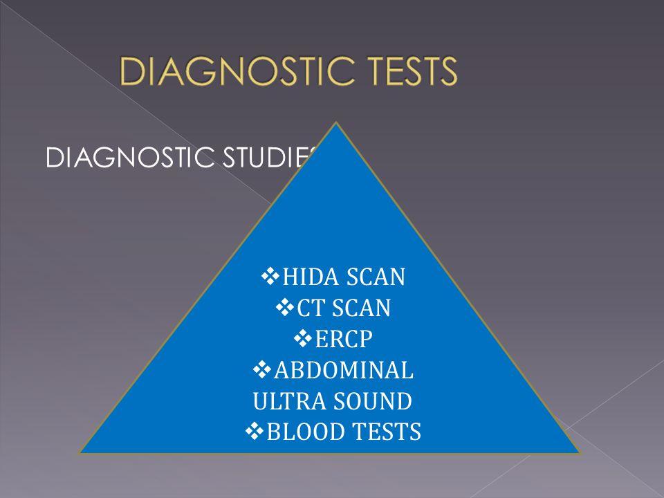 DIAGNOSTIC TESTS DIAGNOSTIC STUDIES HIDA SCAN CT SCAN ERCP