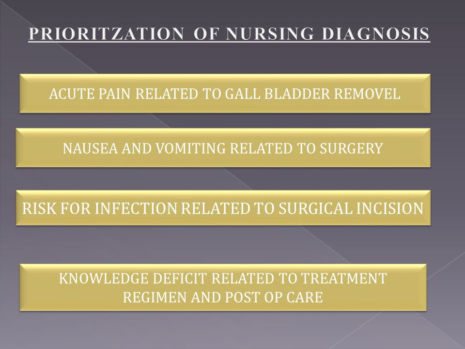 RISK FOR INFECTION RELATED TO SURGICAL INCISION