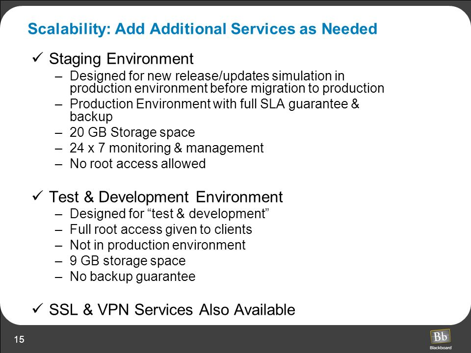 Scalability: Add Additional Services as Needed