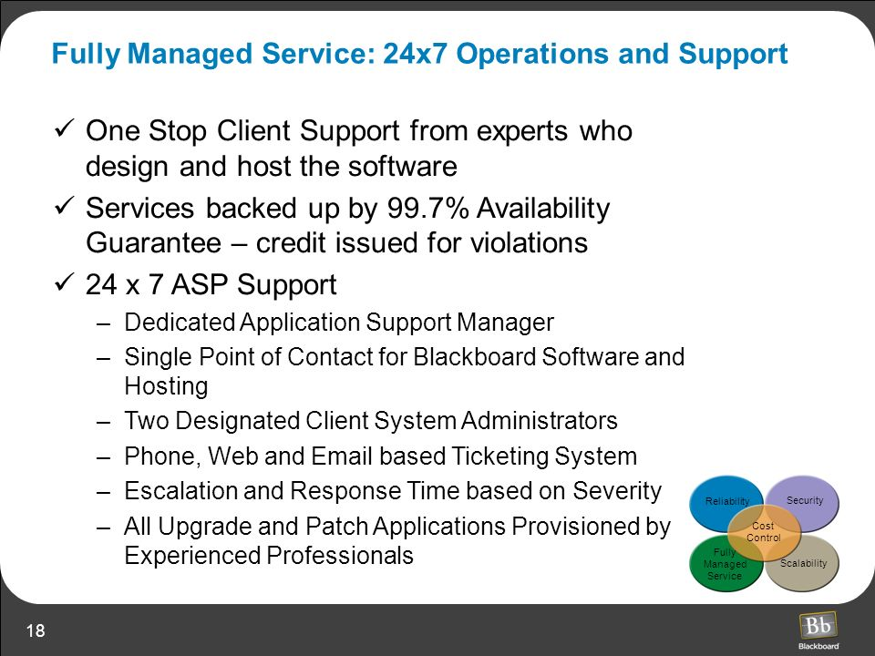 Fully Managed Service: 24x7 Operations and Support